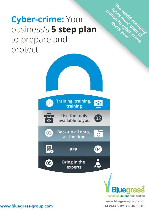 Cyber Security Plan Exeter